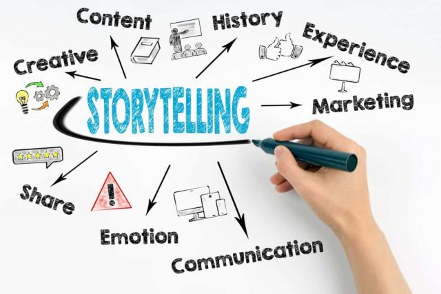 Storytelling Animated Video